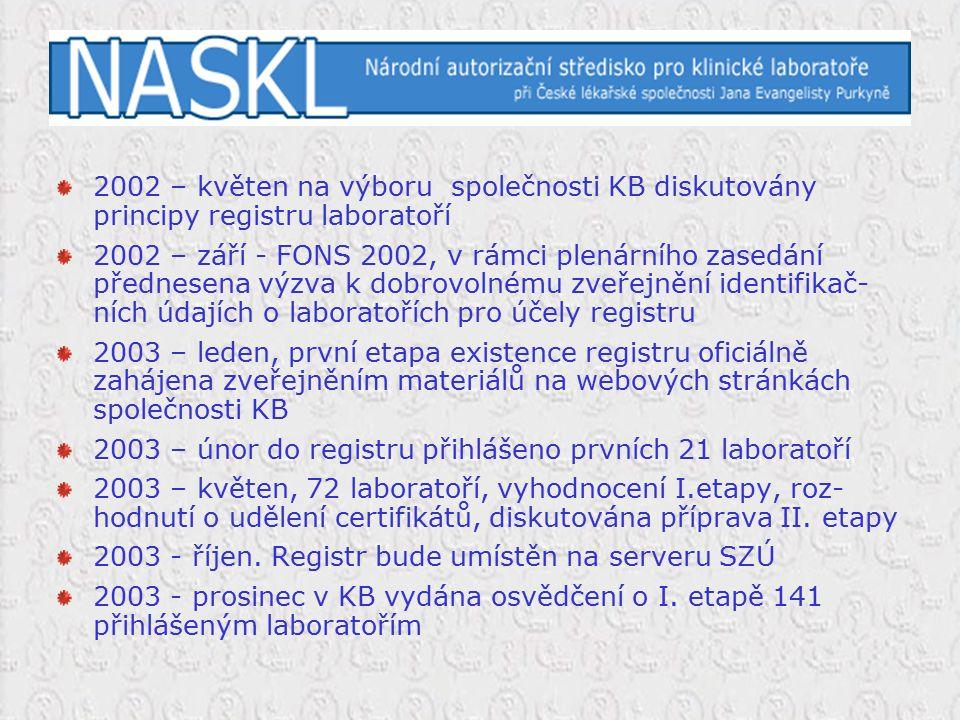 2002 – květen na výboru společnosti KB diskutovány principy registru laboratoří 2002 – září - FONS 2002, v rámci plenárního zasedání přednesena výzva