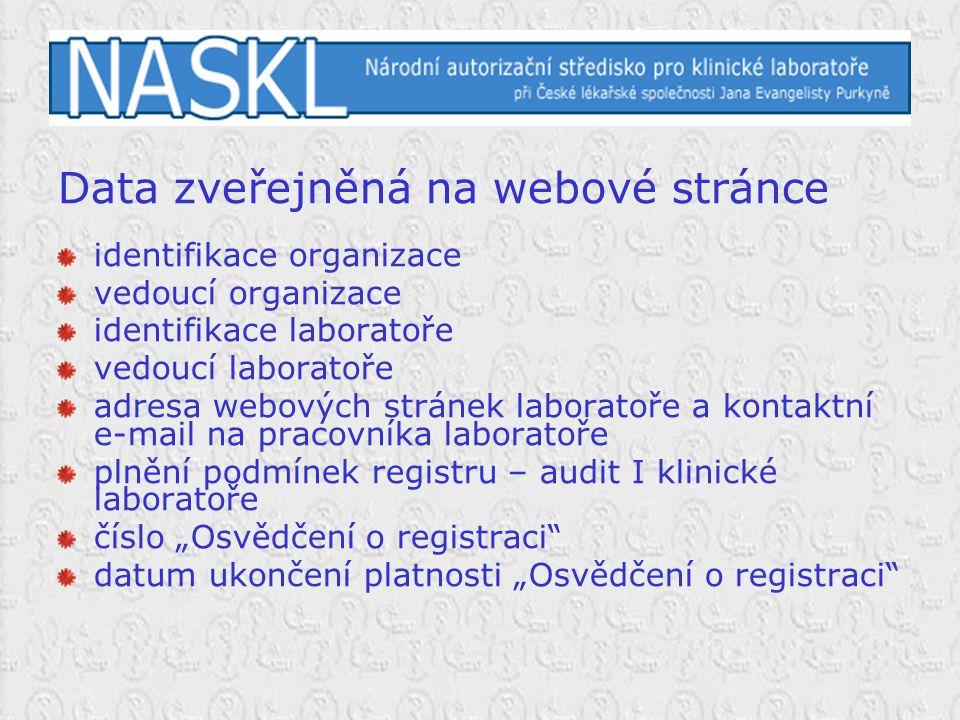 Data zveřejněná na webové stránce identifikace organizace vedoucí organizace identifikace laboratoře vedoucí laboratoře adresa webových stránek labora