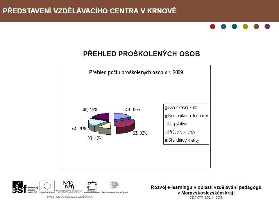 PŘEDSTAVENÍ VZDĚLÁVACÍHO CENTRA V KRNOVĚ Rozvoj e-learningu v oblasti vzdělávání pedagogů v Moravskoslezském kraji CZ.1.07/1.3.05/11.0008 PŘEHLED PROŠ