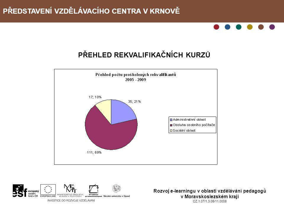 PŘEDSTAVENÍ VZDĚLÁVACÍHO CENTRA V KRNOVĚ Rozvoj e-learningu v oblasti vzdělávání pedagogů v Moravskoslezském kraji CZ.1.07/1.3.05/11.0008 PŘEHLED REKV
