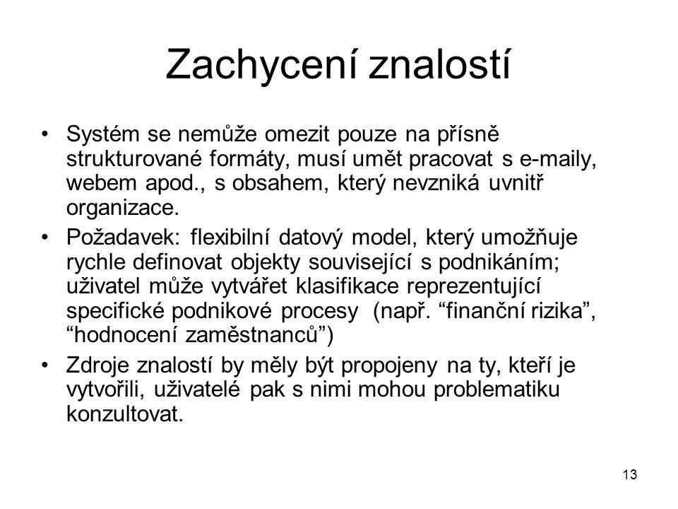 13 Zachycení znalostí Systém se nemůže omezit pouze na přísně strukturované formáty, musí umět pracovat s e-maily, webem apod., s obsahem, který nevzn