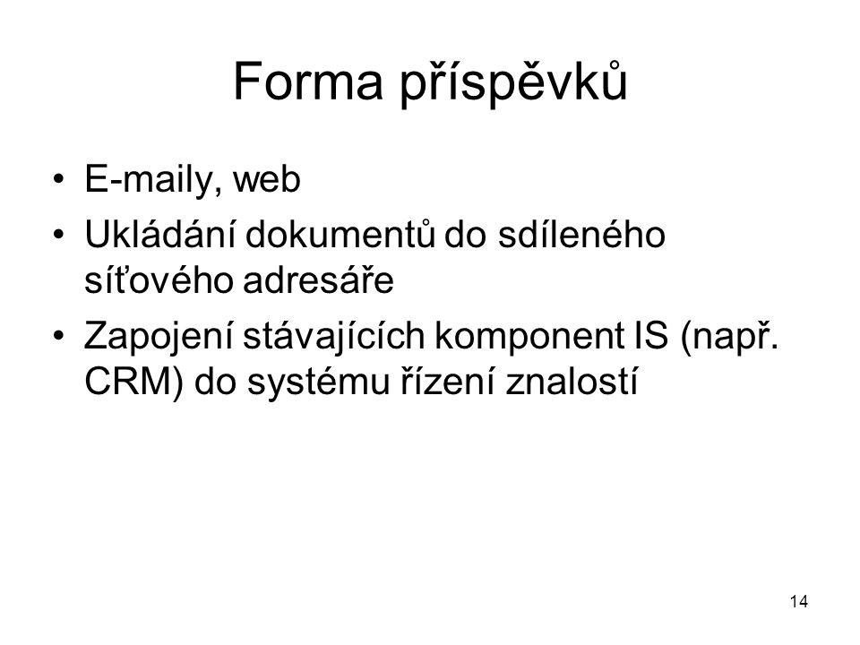 14 Forma příspěvků E-maily, web Ukládání dokumentů do sdíleného síťového adresáře Zapojení stávajících komponent IS (např. CRM) do systému řízení znal