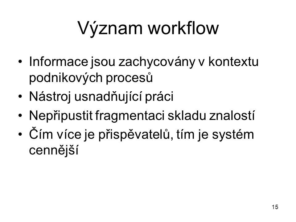 15 Význam workflow Informace jsou zachycovány v kontextu podnikových procesů Nástroj usnadňující práci Nepřipustit fragmentaci skladu znalostí Čím víc