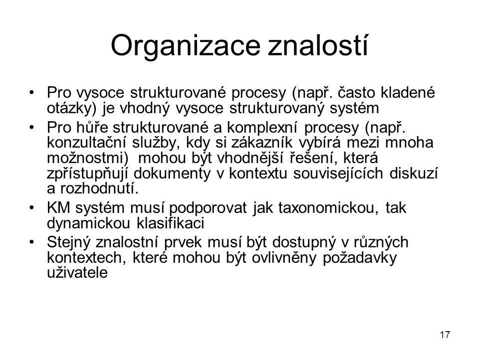 17 Organizace znalostí Pro vysoce strukturované procesy (např. často kladené otázky) je vhodný vysoce strukturovaný systém Pro hůře strukturované a ko
