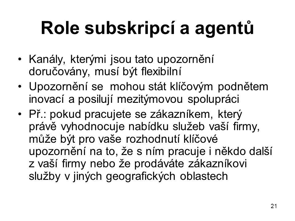 21 Role subskripcí a agentů Kanály, kterými jsou tato upozornění doručovány, musí být flexibilní Upozornění se mohou stát klíčovým podnětem inovací a