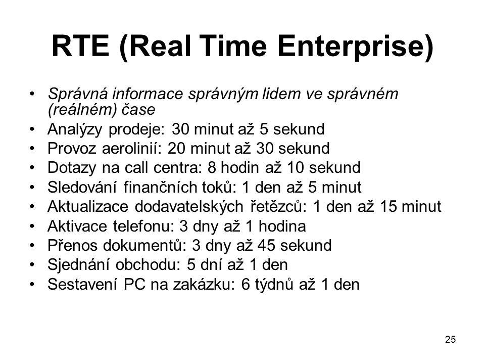 25 RTE (Real Time Enterprise) Správná informace správným lidem ve správném (reálném) čase Analýzy prodeje: 30 minut až 5 sekund Provoz aerolinií: 20 m