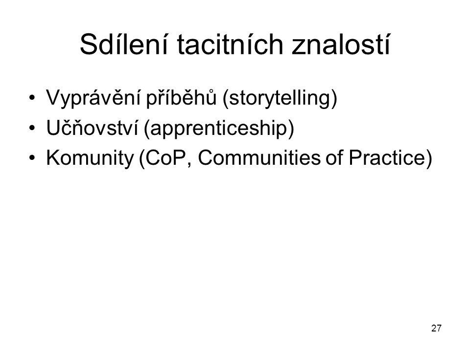 27 Sdílení tacitních znalostí Vyprávění příběhů (storytelling) Učňovství (apprenticeship) Komunity (CoP, Communities of Practice)