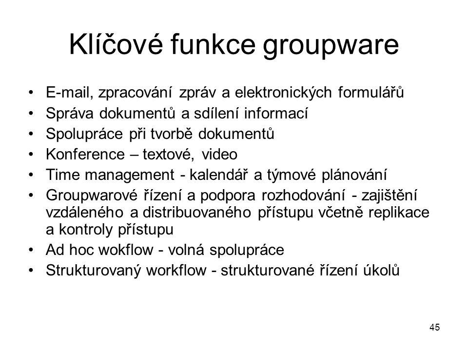 45 Klíčové funkce groupware E-mail, zpracování zpráv a elektronických formulářů Správa dokumentů a sdílení informací Spolupráce při tvorbě dokumentů K