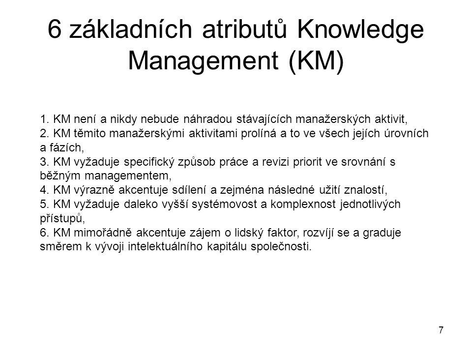 7 6 základních atributů Knowledge Management (KM) 1. KM není a nikdy nebude náhradou stávajících manažerských aktivit, 2. KM těmito manažerskými aktiv