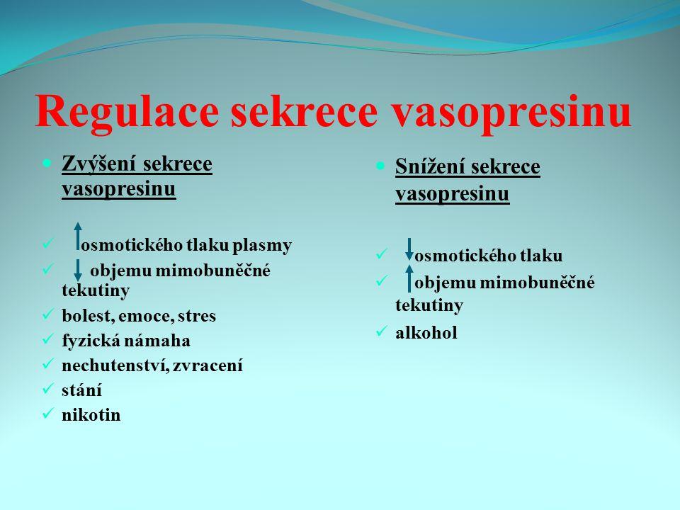 Regulace sekrece vasopresinu Zvýšení sekrece vasopresinu osmotického tlaku plasmy objemu mimobuněčné tekutiny bolest, emoce, stres fyzická námaha nech