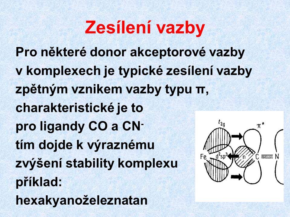 Zesílení vazby Pro některé donor akceptorové vazby v komplexech je typické zesílení vazby zpětným vznikem vazby typu π, charakteristické je to pro lig