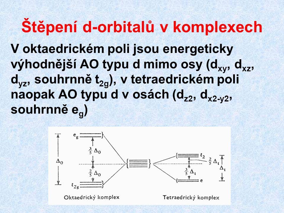 Štěpení d-orbitalů v komplexech V oktaedrickém poli jsou energeticky výhodnější AO typu d mimo osy (d xy, d xz, d yz, souhrnně t 2g ), v tetraedrickém