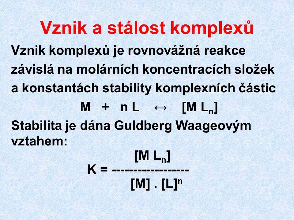 Vznik a stálost komplexů Vznik komplexů je rovnovážná reakce závislá na molárních koncentracích složek a konstantách stability komplexních částic M +