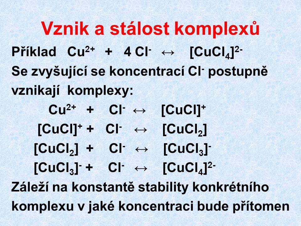 Vznik a stálost komplexů Příklad Cu 2+ + 4 Cl - ↔ [CuCl 4 ] 2- Se zvyšující se koncentrací Cl - postupně vznikají komplexy: Cu 2+ + Cl - ↔ [CuCl] + [C