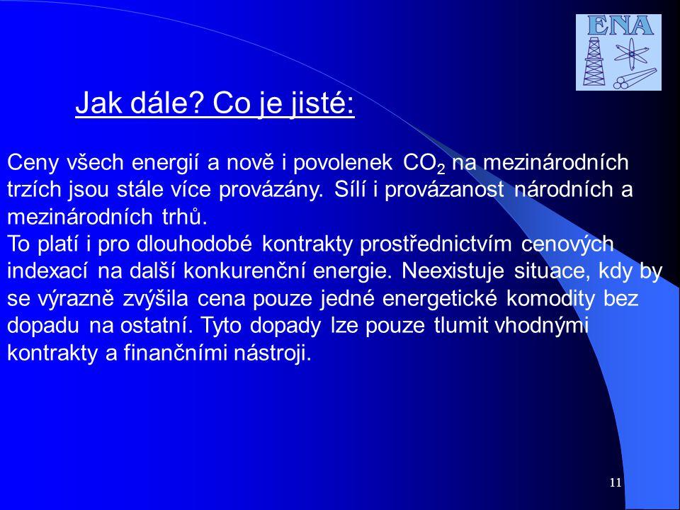 11 Jak dále? Co je jisté: Ceny všech energií a nově i povolenek CO 2 na mezinárodních trzích jsou stále více provázány. Sílí i provázanost národních a