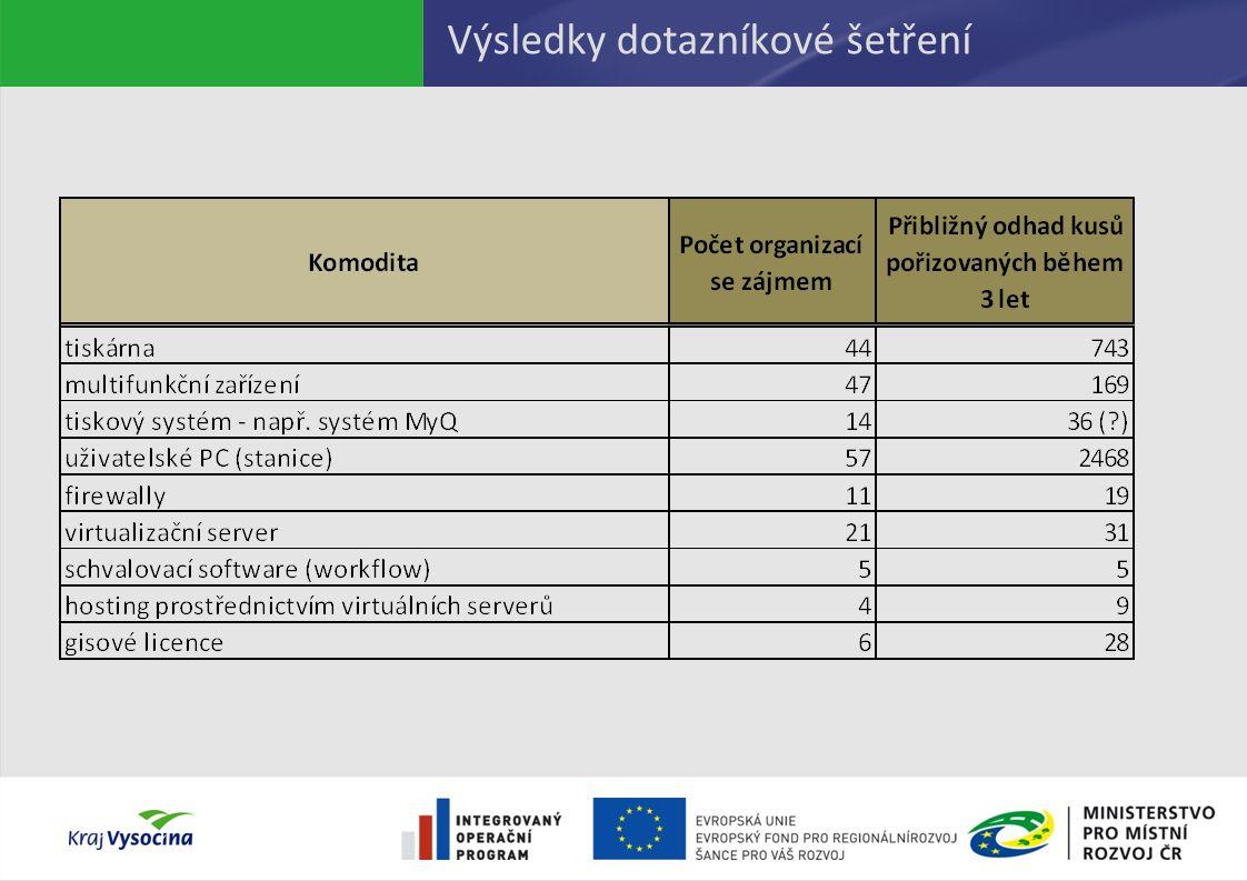 13 Spolupráce s akademickým sektorem Projekt EIGER - Infrastruktura datových úložišť (http://du.cesnet.cz/)  3 lokality – Plzeň, Brno, Jihlava  Umístěno v budově D, instalováno duben 2013  Datové úložiště s hierarchickým modelem (typu HSM – Hierarchical Storage Management) spočívá v tom, že méně často používaná data jsou odsouvána na levnější média s vyšší kapacitou, většinou pásky.