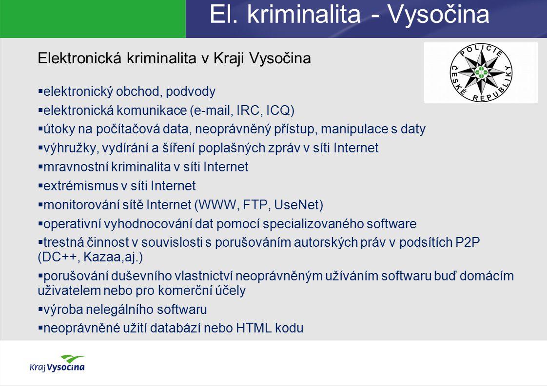 El. kriminalita - Vysočina Elektronická kriminalita v Kraji Vysočina  elektronický obchod, podvody  elektronická komunikace (e-mail, IRC, ICQ)  úto