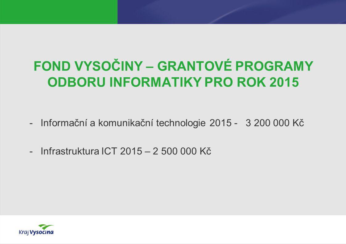 715.4.2015 FOND VYSOČINY Informační a komunikační technologie 2015
