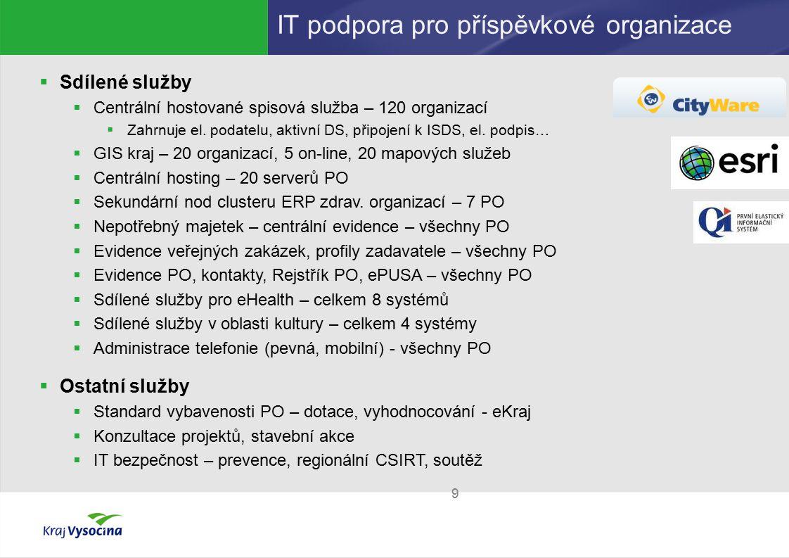 Vybavení Robotický skener Velkoplošný skener Válcový skener Kancelářský skener www.kdjvysocina.cz Sirius (Elsyst) PageImprover (4DB) Kevis TCK + SAN + NAS