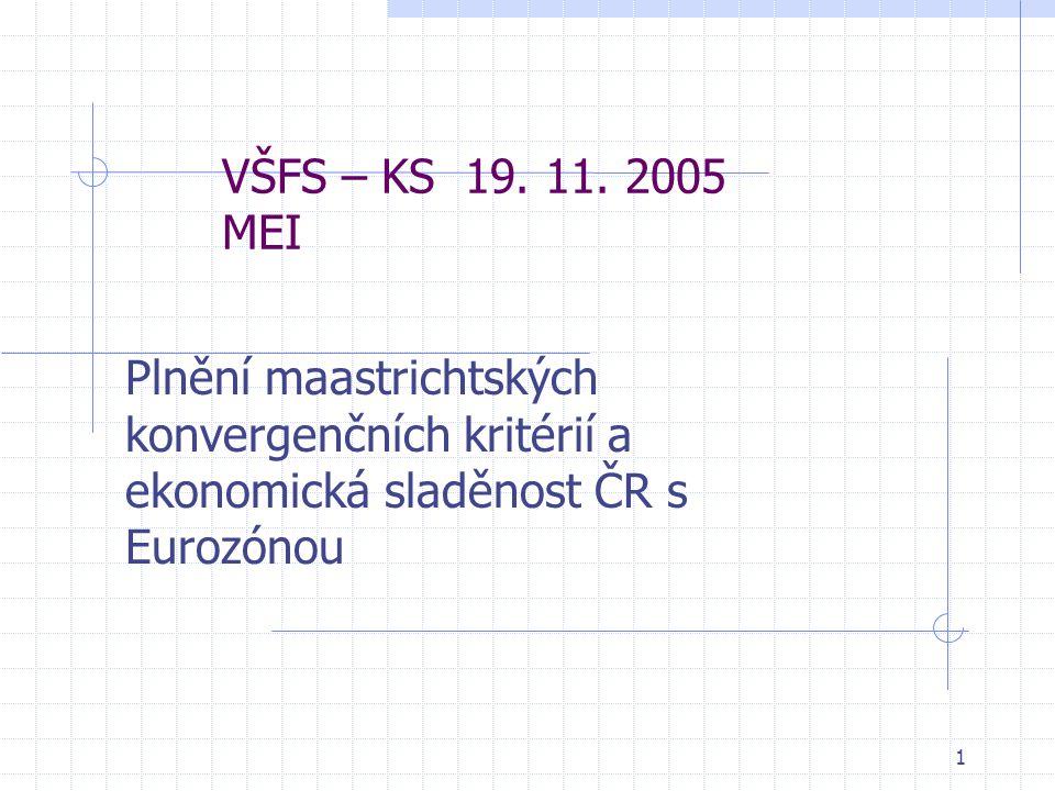 1 VŠFS – KS 19. 11. 2005 MEI Plnění maastrichtských konvergenčních kritérií a ekonomická sladěnost ČR s Eurozónou