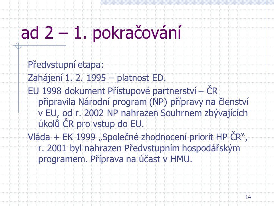 14 ad 2 – 1. pokračování Předvstupní etapa: Zahájení 1. 2. 1995 – platnost ED. EU 1998 dokument Přístupové partnerství – ČR připravila Národní program