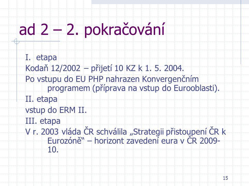 15 ad 2 – 2. pokračování I. etapa Kodaň 12/2002 – přijetí 10 KZ k 1. 5. 2004. Po vstupu do EU PHP nahrazen Konvergenčním programem (příprava na vstup