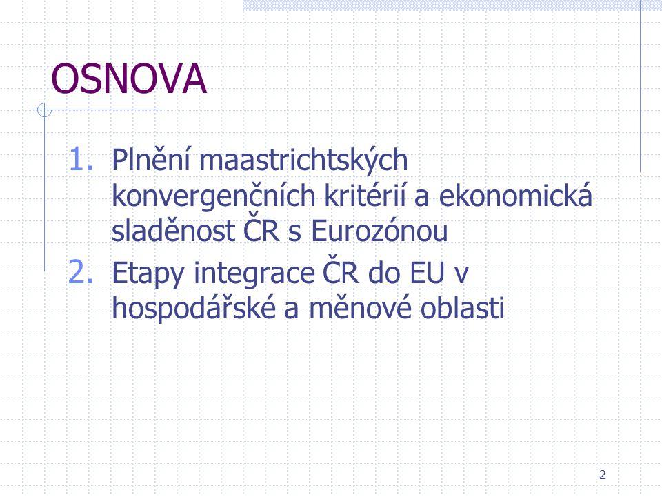 2 OSNOVA 1. Plnění maastrichtských konvergenčních kritérií a ekonomická sladěnost ČR s Eurozónou 2. Etapy integrace ČR do EU v hospodářské a měnové ob