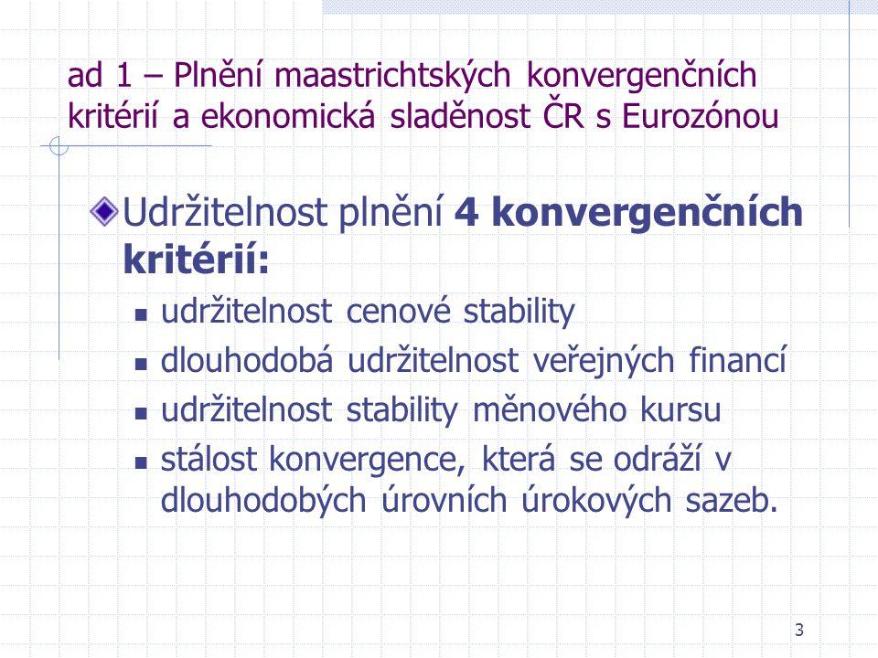 3 ad 1 – Plnění maastrichtských konvergenčních kritérií a ekonomická sladěnost ČR s Eurozónou Udržitelnost plnění 4 konvergenčních kritérií: udržiteln