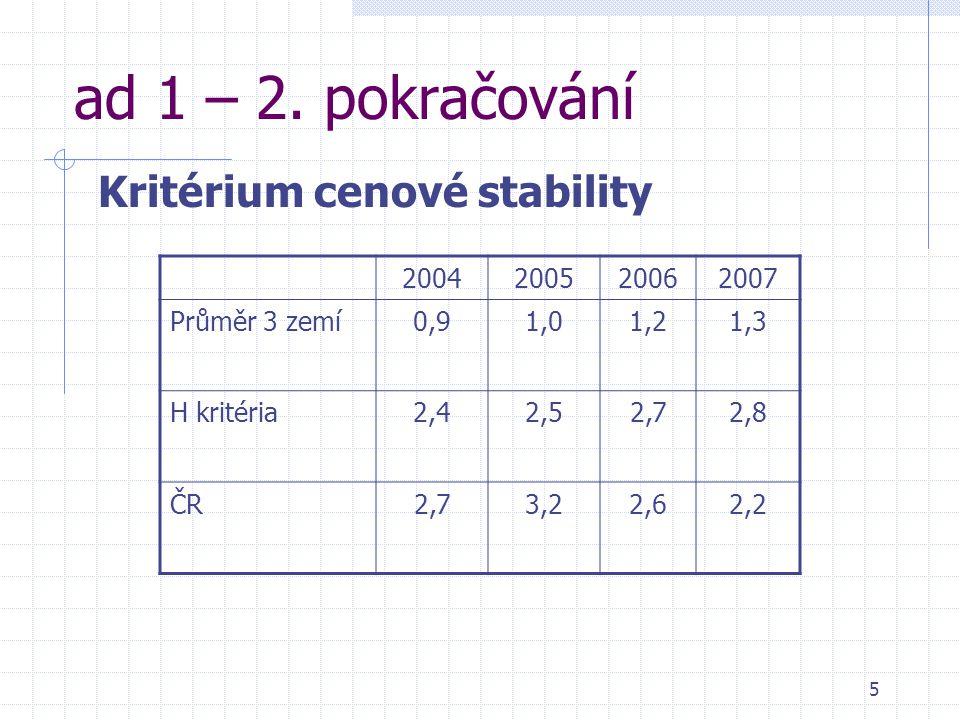5 ad 1 – 2. pokračování Kritérium cenové stability 2004200520062007 Průměr 3 zemí0,91,01,21,3 H kritéria2,42,52,72,8 ČR2,73,22,62,2