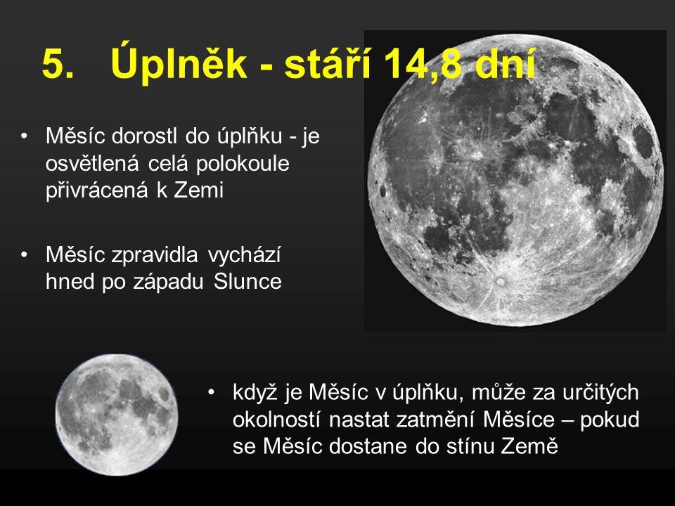 5. Úplněk - stáří 14,8 dní Měsíc dorostl do úplňku - je osvětlená celá polokoule přivrácená k Zemi Měsíc zpravidla vychází hned po západu Slunce když