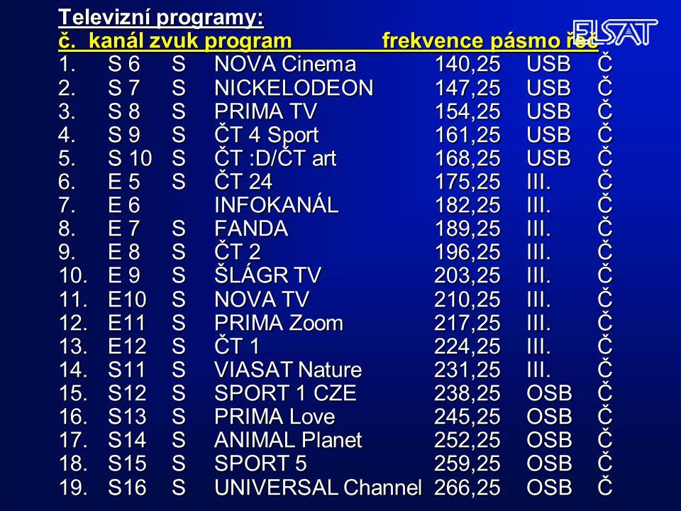 Televizní programy: č. kanál zvuk program frekvence pásmo řeč 1.S 6SNOVA Cinema 140,25USBČ 2.S 7SNICKELODEON147,25USBČ 3.S 8SPRIMA TV 154,25USBČ 4.S 9