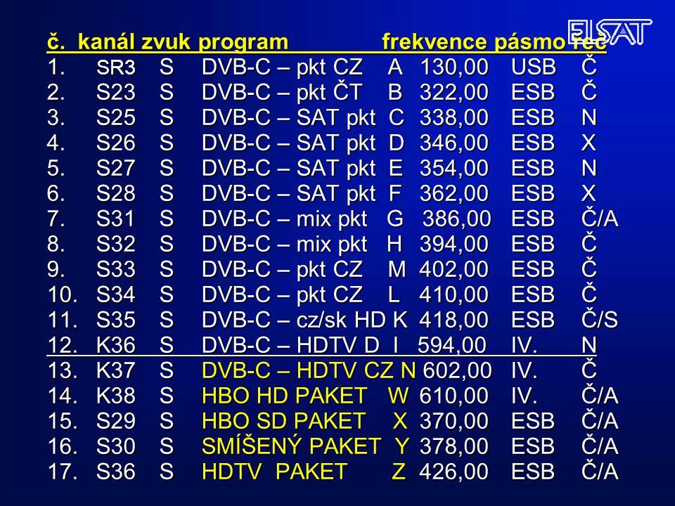 č. kanál zvuk program frekvence pásmo řeč 1. SR3 SDVB-C – pkt CZ A130,00USBČ 2.S23SDVB-C – pkt ČT B322,00ESBČ 3.S25SDVB-C – SAT pkt C338,00 ESBN 4.S26