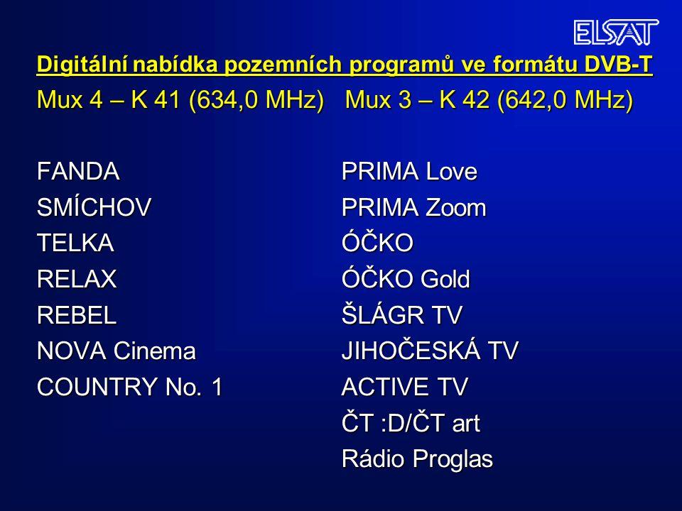 Digitální nabídka pozemních programů ve formátu DVB-T Mux 4 – K 41 (634,0 MHz) Mux 3 – K 42 (642,0 MHz) FANDA PRIMA Love SMÍCHOV PRIMA Zoom TELKA ÓČKO