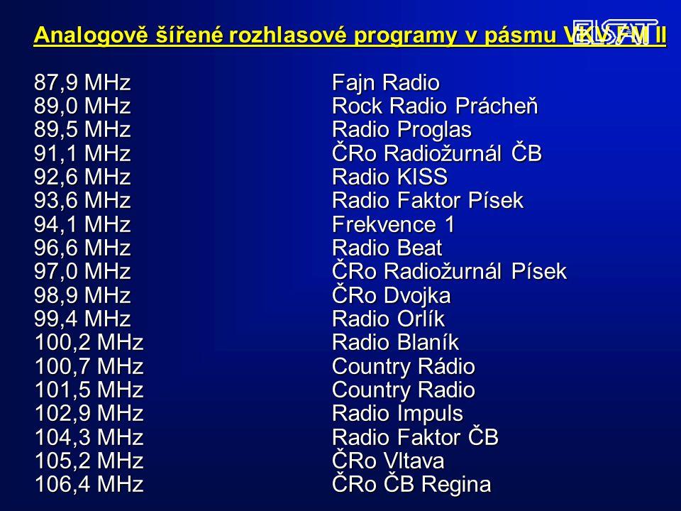 Analogově šířené rozhlasové programy v pásmu VKV FM II 87,9 MHz Fajn Radio 89,0 MHz Rock Radio Prácheň 89,5 MHz Radio Proglas 91,1 MHz ČRo Radiožurnál
