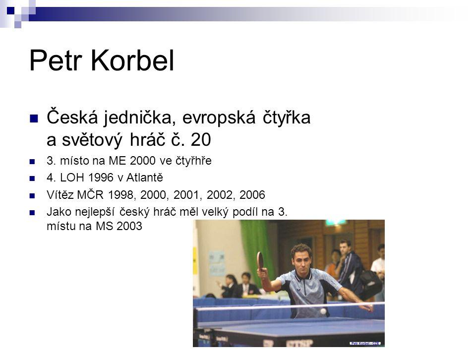 Petr Korbel Česká jednička, evropská čtyřka a světový hráč č. 20 3. místo na ME 2000 ve čtyřhře 4. LOH 1996 v Atlantě Vítěz MČR 1998, 2000, 2001, 2002