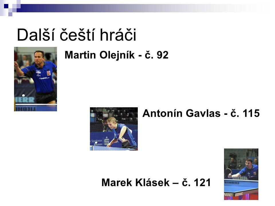 Další čeští hráči Martin Olejník - č. 92 Antonín Gavlas - č. 115 Marek Klásek – č. 121
