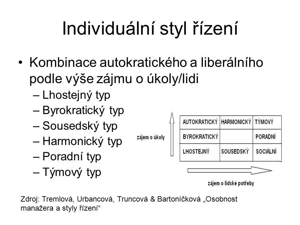 Individuální styl řízení Kombinace autokratického a liberálního podle výše zájmu o úkoly/lidi –Lhostejný typ –Byrokratický typ –Sousedský typ –Harmoni