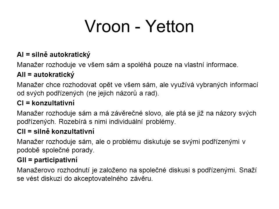 Vroon - Yetton AI = silně autokratický Manažer rozhoduje ve všem sám a spoléhá pouze na vlastní informace. AII = autokratický Manažer chce rozhodovat