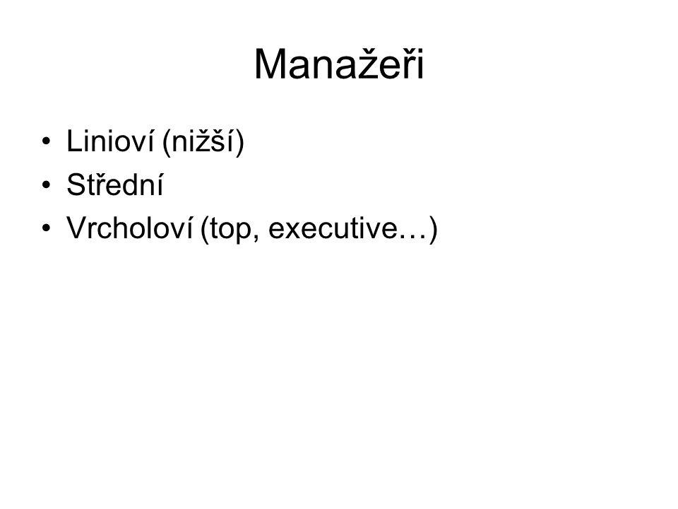 Manažerské role (Mintzberg) Interpersonální role - manažer vystupuje jako představitel, vedoucí a spojovatel.
