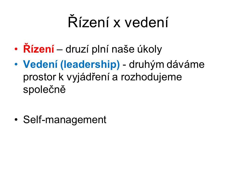 Řízení x vedení Řízení – druzí plní naše úkoly Vedení (leadership) - druhým dáváme prostor k vyjádření a rozhodujeme společně Self-management