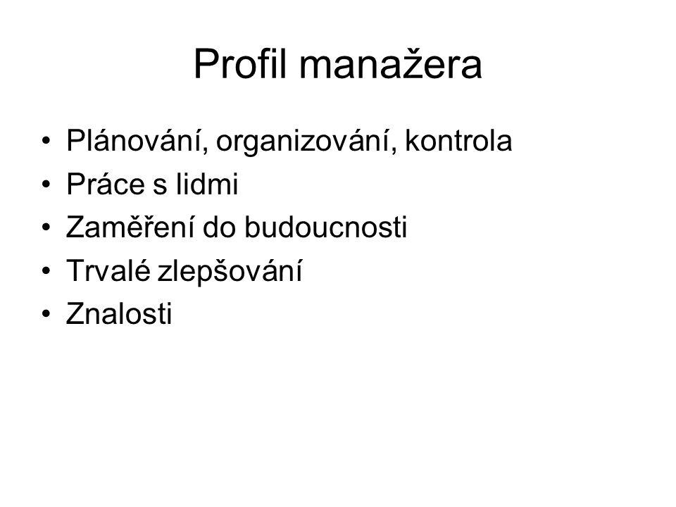 Profil manažera Plánování, organizování, kontrola Práce s lidmi Zaměření do budoucnosti Trvalé zlepšování Znalosti