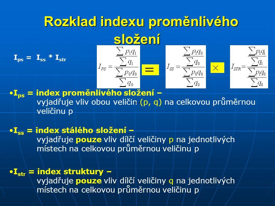 Rozklad indexu proměnlivého složení Rozklad indexu proměnlivého složení I ps = index proměnlivého složení – vyjadřuje vliv obou veličin (p, q) na celk