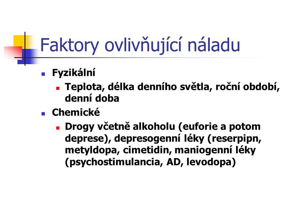 Faktory ovlivňující náladu Fyzikální Teplota, délka denního světla, roční období, denní doba Chemické Drogy včetně alkoholu (euforie a potom deprese),