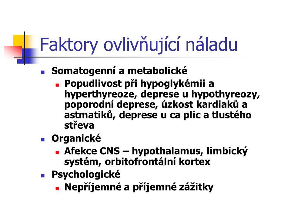 Faktory ovlivňující náladu Somatogenní a metabolické Popudlivost při hypoglykémii a hyperthyreoze, deprese u hypothyreozy, poporodní deprese, úzkost k