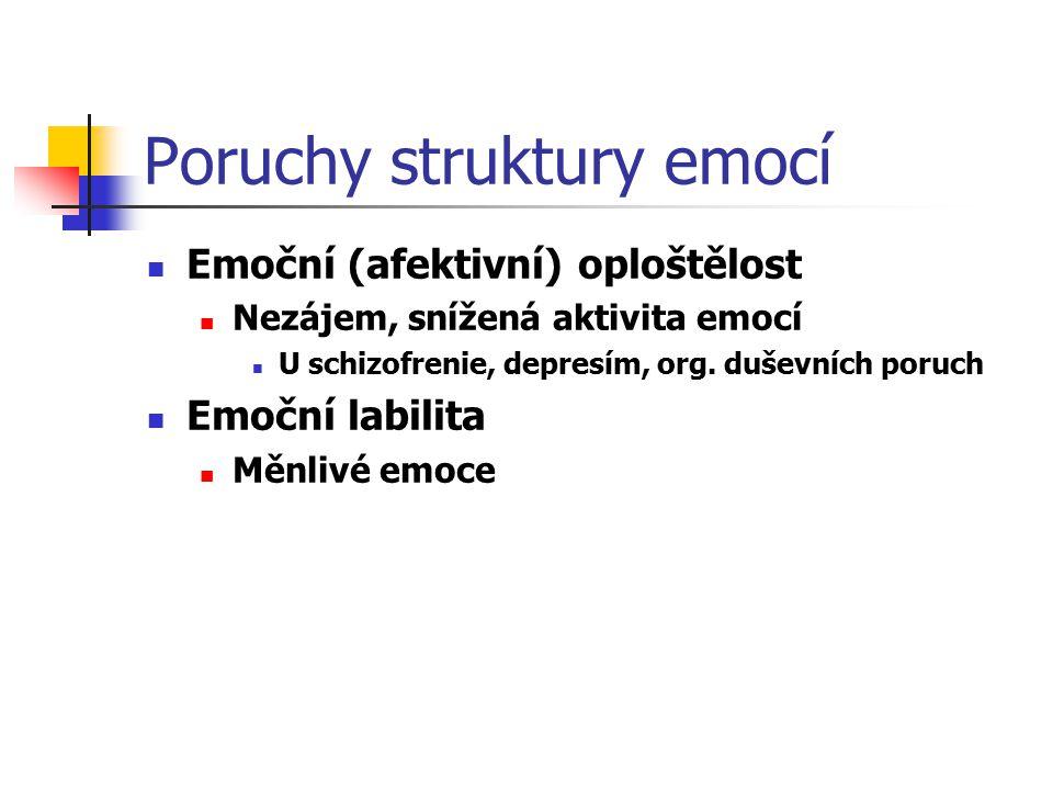 Poruchy struktury emocí Emoční (afektivní) oploštělost Nezájem, snížená aktivita emocí U schizofrenie, depresím, org. duševních poruch Emoční labilita