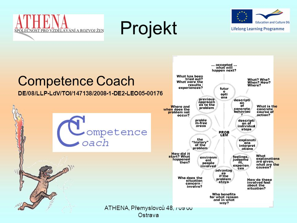 ATHENA, Přemyslovců 48, 709 00 Ostrava Projekt Competence Coach DE/08/LLP-LdV/TOI/147138/2008-1-DE2-LEO05-00176 … accepted … what will happen next.