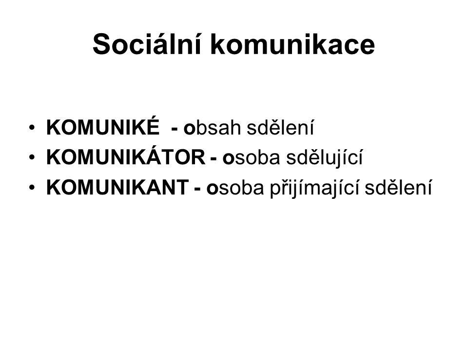 Sociální komunikace KOMUNIKÉ - obsah sdělení KOMUNIKÁTOR - osoba sdělující KOMUNIKANT - osoba přijímající sdělení