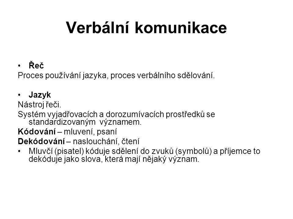 Verbální komunikace Řeč Proces používání jazyka, proces verbálního sdělování. Jazyk Nástroj řeči. Systém vyjadřovacích a dorozumívacích prostředků se