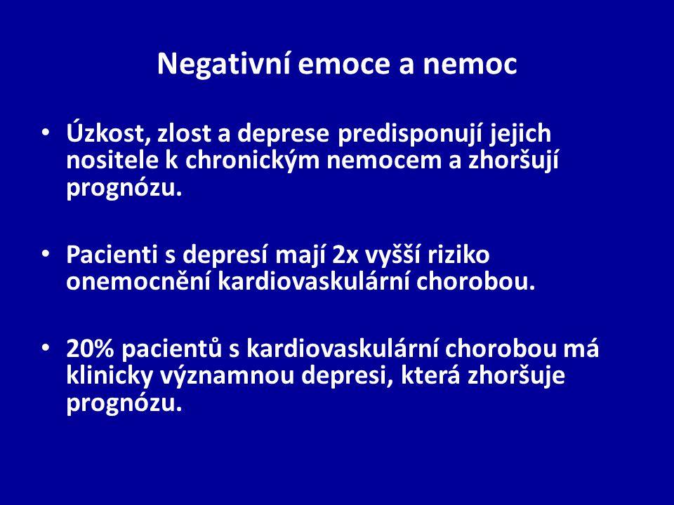 Negativní emoce a nemoc Úzkost, zlost a deprese predisponují jejich nositele k chronickým nemocem a zhoršují prognózu. Pacienti s depresí mají 2x vyšš
