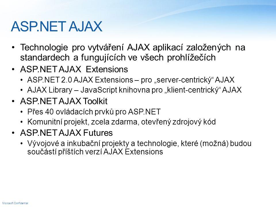 """Microsoft Confidential ASP.NET AJAX Technologie pro vytváření AJAX aplikací založených na standardech a fungujících ve všech prohlížečích ASP.NET AJAX Extensions ASP.NET 2.0 AJAX Extensions – pro """"server-centrický AJAX AJAX Library – JavaScript knihovna pro """"klient-centrický AJAX ASP.NET AJAX Toolkit Přes 40 ovládacích prvků pro ASP.NET Komunitní projekt, zcela zdarma, otevřený zdrojový kód ASP.NET AJAX Futures Vývojové a inkubační projekty a technologie, které (možná) budou součástí příštích verzí AJAX Extensions"""